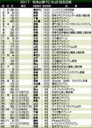 サッカー Jリーグ 今季の詳細日程発表