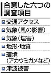 野球場 浜松市の新スタジアム 6項目調査へ