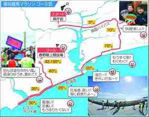 19日、高知龍馬マラソン号砲 1万人の背中押す応援を