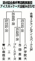 アイスホッケー 会長杯青森県実業団大会 21日開幕