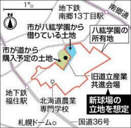 日本ハム 新球場、月寒ドーム跡に 札幌市が提案へ