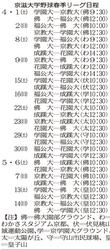 京都学園大と佛大、V争い軸か 京滋大学野球