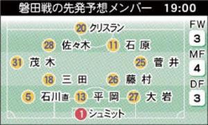 J1仙台 12日ルヴァン杯、ホーム磐田戦