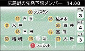 J1仙台 22日アウェー広島戦
