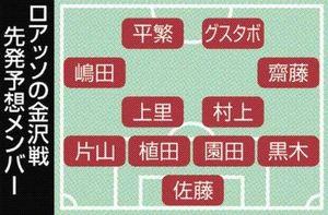 J2熊本、23日アウェー金沢戦 相手のハードワークに負けるな