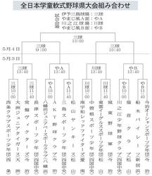 目指すは全国・軟式野球愛媛県大会、3日開幕