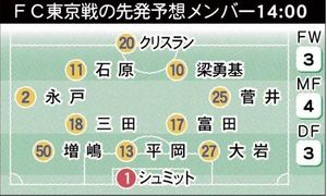 J1仙台 7日ホーム東京戦