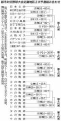 都市対抗大会 予選 三菱重工神戸・高砂は2回戦登場