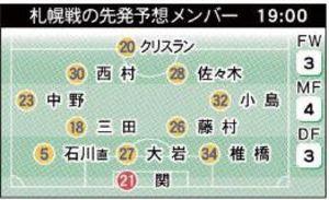 J1仙台 24日アウェー札幌戦