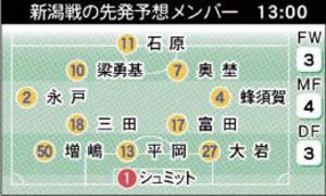 J1仙台、28日ホーム新潟戦