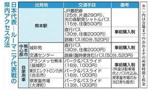 ラグビー 10日の日本代表戦 「パークアンドライド」予約堅調