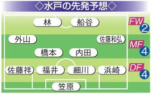 J2水戸、11日松本戦 4年ぶり3連勝狙う