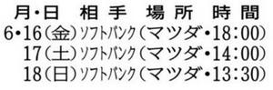 カープ 薮田の願望「あわよくば本塁打」