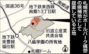 日本ハム 新球場 月寒エリア「非常に厳しい」と球団側