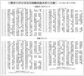 県OPゴルフ、あす24日から決勝大会