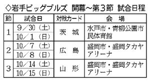 バスケBリーグ 岩手、9月30日に茨城戦