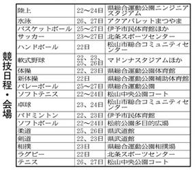 7月22日開幕・愛媛県中学総体、組み合わせ決まる