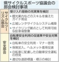 自転車 「聖地」へ2部会 静岡県協議会、受け入れと安全利用検討