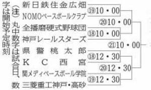 社会人野球姫路市長杯 8月18日開幕