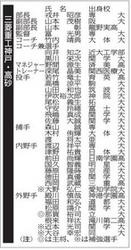 社会人野球 都市対抗 三菱重工神戸・高砂、17日初戦