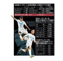 北海道とタイの懸け橋に チャナティップ選手J1札幌加入